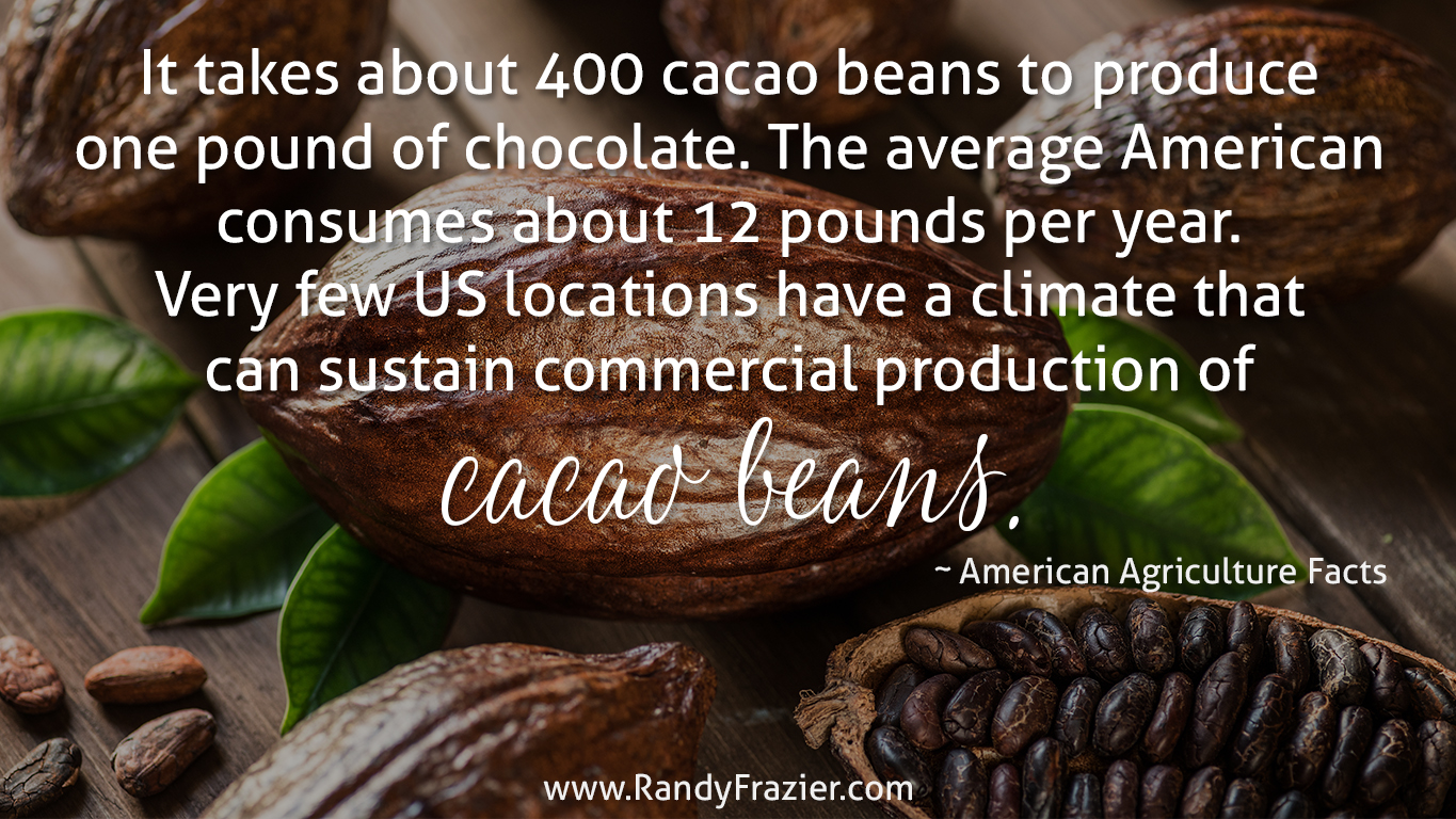 Ag Fact about Cacao Beans